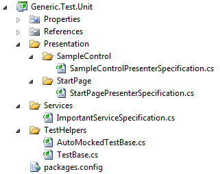 MVP solution Visual Studio 2010 solution explorer, Generic.Test.Unit.