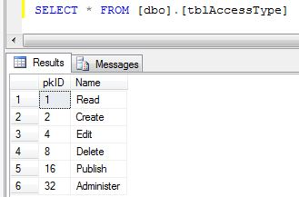 EPiServer database table tblAccessType containing the various AccessLevels available.